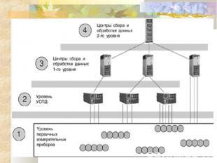 назначению АСКУЭ предприятия подразделяют на системы коммерческого и техническог