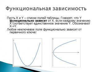 Пусть X и Y – списки полей таблицы. Говорят, что Y функционально зависит от X, е