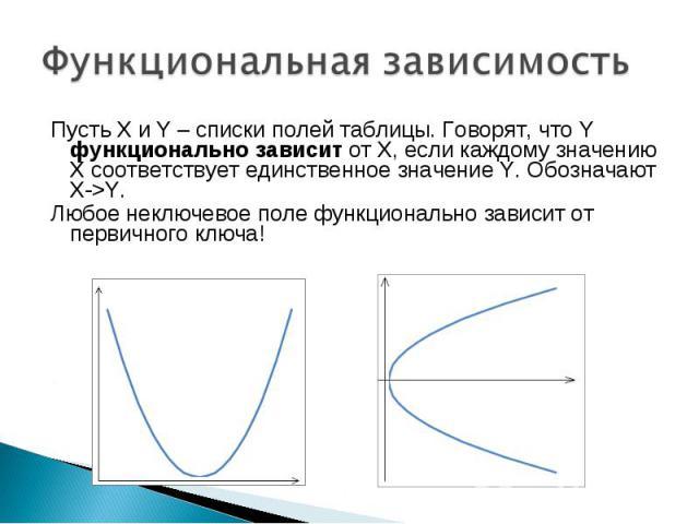 Пусть X и Y – списки полей таблицы. Говорят, что Y функционально зависит от X, если каждому значению X соответствует единственное значение Y. Обозначают X->Y. Пусть X и Y – списки полей таблицы. Говорят, что Y функционально зависит от X, если каж…