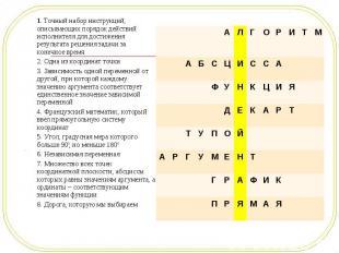 1. Точный набор инструкций, описывающих порядок действий исполнителя для достиже
