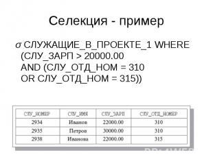 σ СЛУЖАЩИЕ_В_ПРОЕКТЕ_1 WHERE (СЛУ_ЗАРП > 20000.00 AND (СЛУ_ОТД_НОМ = 310 OR С