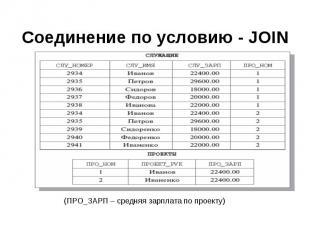 (ПРО_ЗАРП – средняя зарплата по проекту) (ПРО_ЗАРП – средняя зарплата по проекту