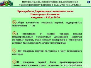 Время работы Дзержинского таможенного поста Нижегородской таможни: ежедневно с 8