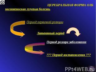 Развиваются тяжелые гемодинамических нарушениях с проявлениями резко выраженной