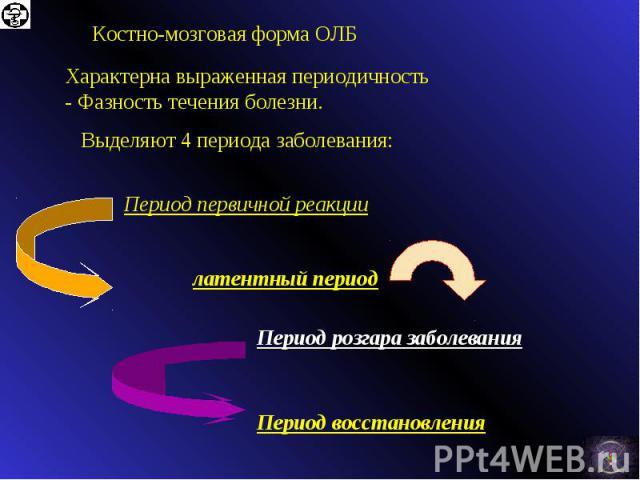 Характерна выраженная периодичность - Фазность течения болезни