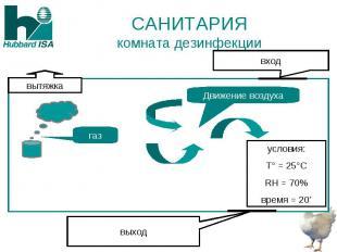 САНИТАРИЯ комната дезинфекции