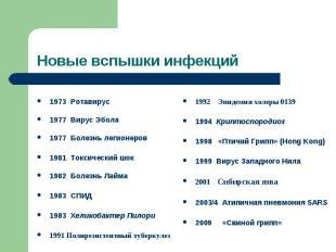 1973 Ротавирус  1977 Вирус Эбола  1977 Болезньлегионеров 1981