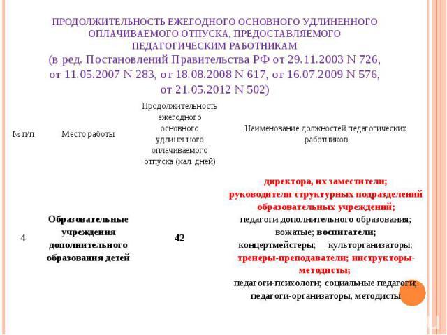 ПРОДОЛЖИТЕЛЬНОСТЬ ЕЖЕГОДНОГО ОСНОВНОГО УДЛИНЕННОГО ОПЛАЧИВАЕМОГО ОТПУСКА, ПРЕДОСТАВЛЯЕМОГО ПЕДАГОГИЧЕСКИМ РАБОТНИКАМ (в ред. Постановлений Правительства РФ от 29.11.2003 N 726, от 11.05.2007 N 283, от 18.08.2008 N 617, от 16.07.2009 N 576, от 21.05.…