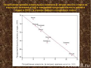 Потребление крепких алкогольных напитков (в литрах чистого спирта на взрослого ч