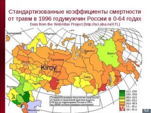 Стандартизованные коэффициенты смертности от травм в 1996 годумужчин России в 0-