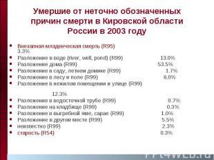Умершие от неточно обозначенных причин смерти в Кировской области России в 2003