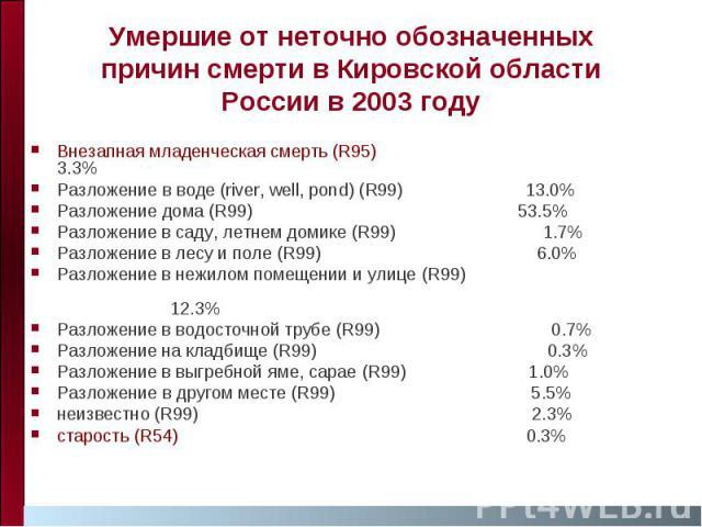 Умершие от неточно обозначенных причин смерти в Кировской области России в 2003 году Внезапная младенческая смерть (R95) 3.3% Разложение в воде (river, well, pond) (R99) 13.0% Разложение дома (R99) 53.5% Разложение в саду, летнем домике (R99) 1.7% Р…