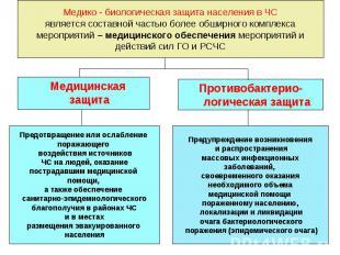 Медико - биологическая защита населения в ЧС является составной частью более обш