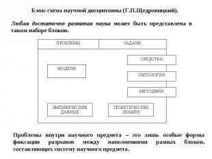 Любая достаточно развитая наука может быть представлена в таком наборе блоков.