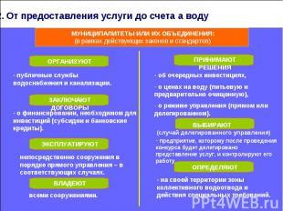 2. От предоставления услуги до счета а воду