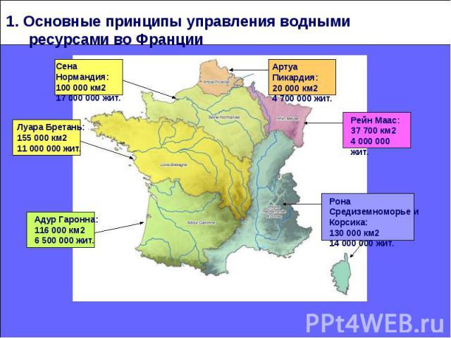 Основные принципы управления водными ресурсами во Франции
