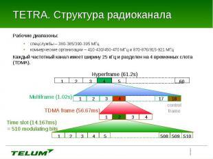 Рабочие диапазоны: Рабочие диапазоны: спецслужбы – 380-385/390-395 МГц коммерчес