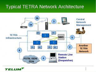 TETRA. Структура радиоканала
