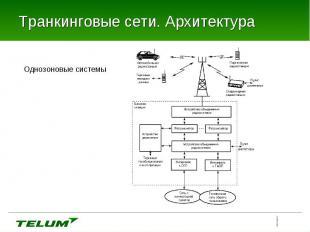 Транкинговые сети. Архитектура