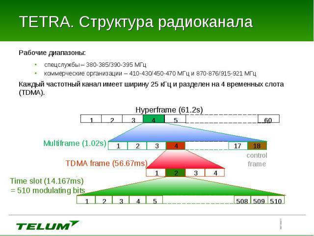 Рабочие диапазоны: Рабочие диапазоны: спецслужбы – 380-385/390-395 МГц коммерческие организации – 410-430/450-470 МГц и 870-876/915-921 МГц Каждый частотный канал имеет ширину 25 кГц и разделен на 4 временных слота (TDMA).