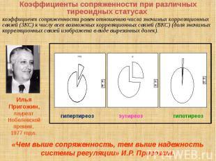 Коэффициенты сопряженности при различных тиреоидных статусах коэффициент сопряже