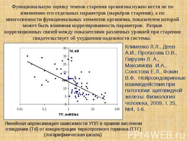 Функциональную оценку темпов старения организма нужно вести не по изменению его отдельных параметров (маркёров старения), а по многосвязности функциональных элементов организма, показателем которой может быть взаимная коррелированность параметров. Р…