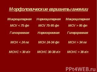 Морфологические варианты анемии