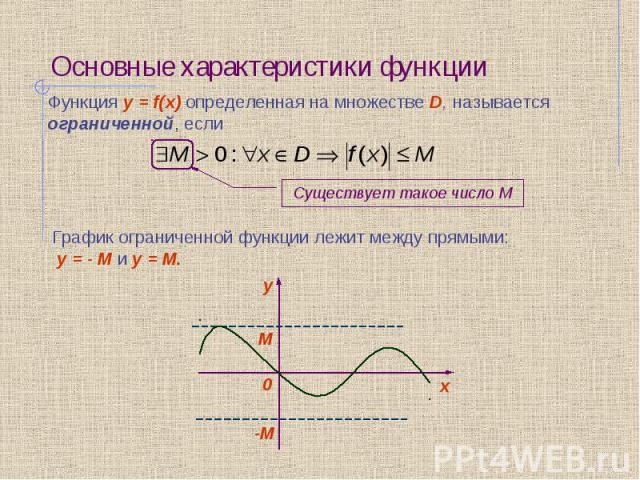 Основные характеристики функции