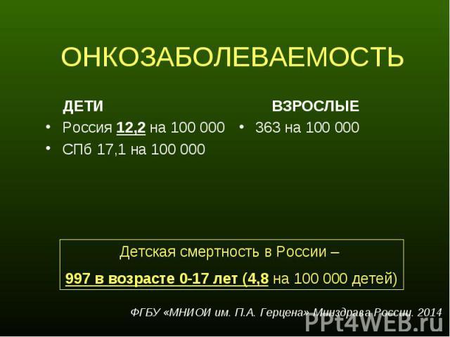 Россия 12,2 на 100 000 Россия 12,2 на 100 000 СПб 17,1 на 100 000