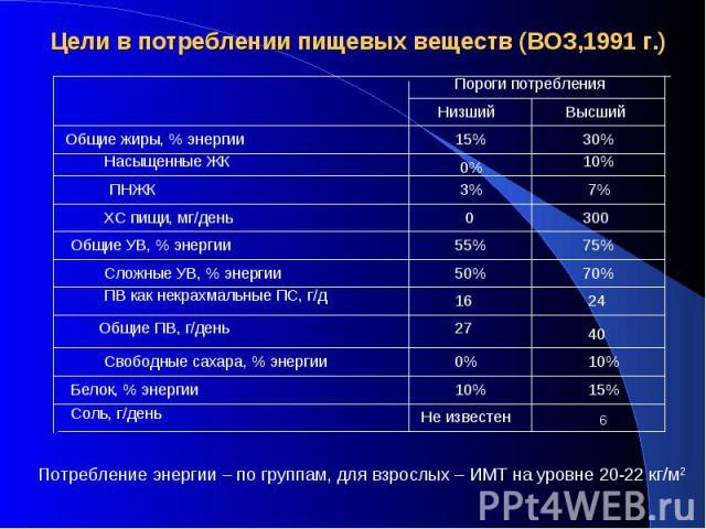 Цели в потреблении пищевых веществ (ВОЗ,1991