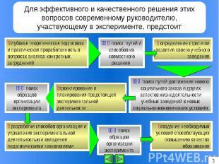 Для эффективного и качественного решения этих вопросов современному руководителю