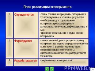 План реализации эксперимента