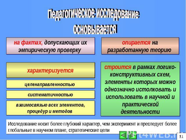 Педагогическое исследование основывается