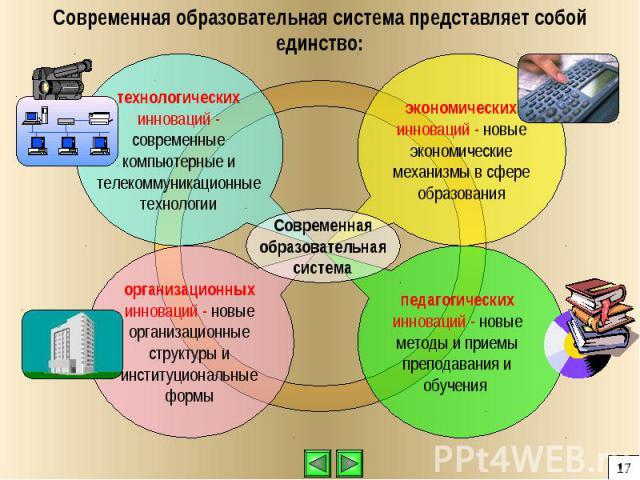 Современная образовательная система представляет собой единство: