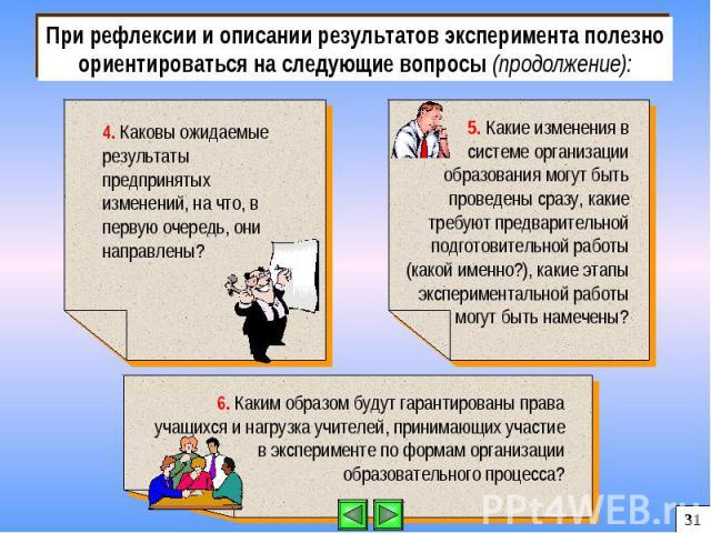 При рефлексии и описании результатов эксперимента полезно ориентироваться на следующие вопросы (продолжение