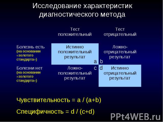 Исследование характеристик диагностического метода