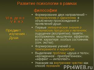 Развитие психологии в рамках философии VI в. до н.э. -V в. н.э. Предмет изучения