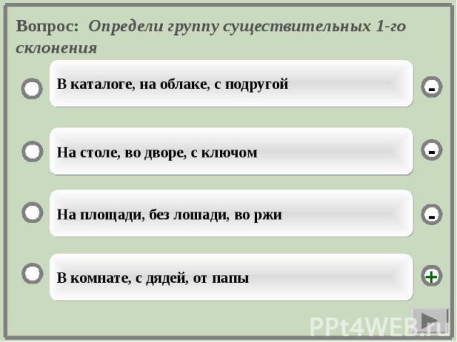 Вопрос: Определи группу существительных 1-го склонения