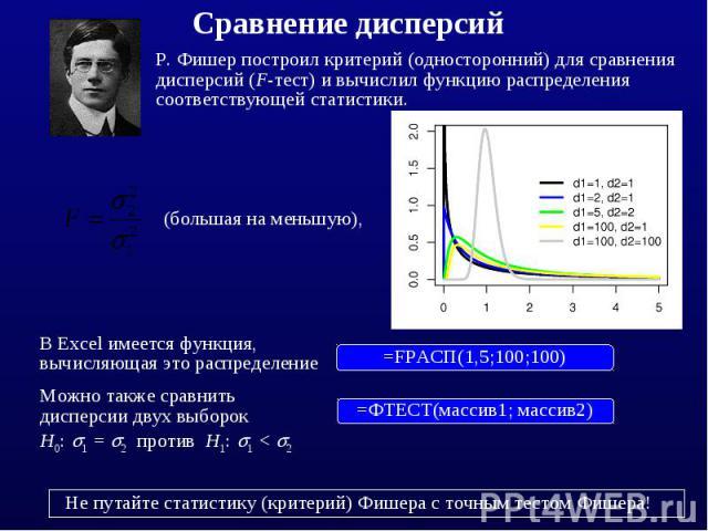 Фишер построил критерий (односторонний) для сравнения дисперсий (F-тест) и вычислил функцию распределения соответствующей статистики.