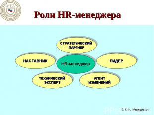 Роли HR-менеджера