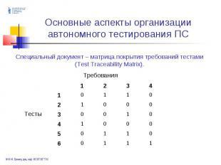 Основные аспекты организации автономного тестирования ПС