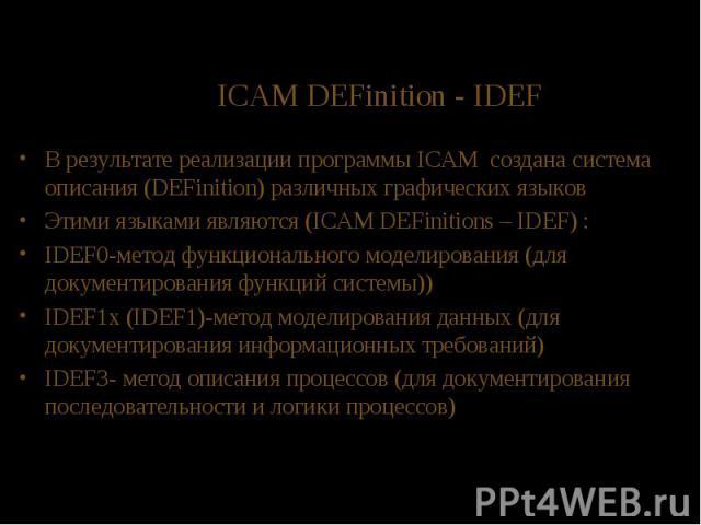 ICAM DEFinition - IDEF В результате реализации программы ICAM создана система описания (DEFinition) различных графических языков Этими языками являются (ICAM DEFinitions – IDEF) : IDEF0-метод функционального моделирования (для документирования функц…