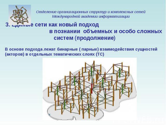3. Единые сети как новый подход в познании объемных и особо сложных систем (продолжение) В основе подхода лежат бинарные ( парные) взаимодействия сущностей (акторов) в отдельных тематических слоях (ТС)