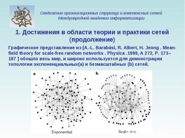 Графическое представление из [A.-L. Barabási, R. Albert, H. Jeong . Mean-field theory for scale-free random networks . Physica .1999, A 272, P. 173–187 ] обошло весь мир, и широко используется для демонстрации топологии экспоненциальных(а) и безмасш…