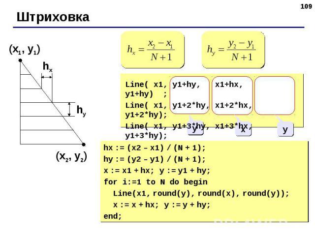 Программирование на языке ПаскальПрограммирование на языке Паскаль