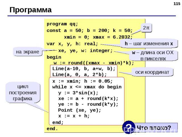 Программирование на языке Паскаль