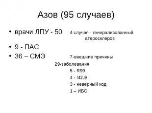 врачи ЛПУ - 50 4 случая - генерализованный атеросклероз врачи ЛПУ - 50 4 случая