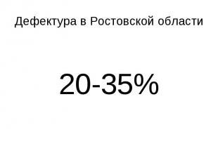 20-35% 20-35%