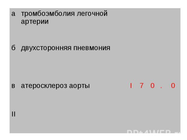 Класс XVIII «Симптомы, признаки и отклонения от нормы» Состояния из этого класса не должны выбираться в качестве первоначальной причины смерти. В Российской Федерации в основном статистика симптомов формируется за счет неуточненных причин смерти (R9…