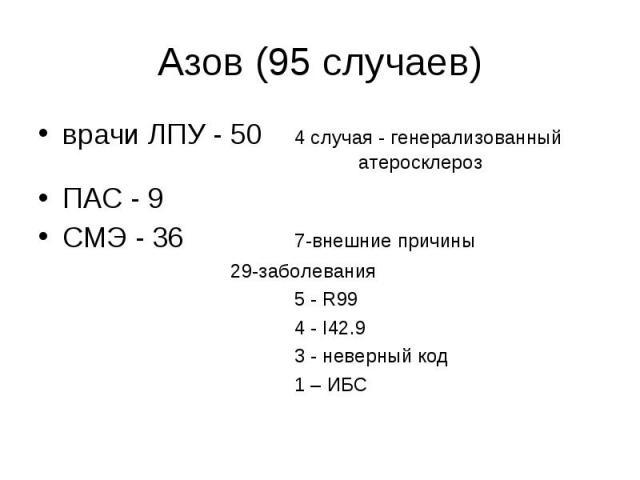 врачи ЛПУ - 50 4 случая - генерализованный атеросклероз врачи ЛПУ - 50 4 случая - генерализованный атеросклероз ПАС - 9 СМЭ - 36 7-внешние причины 29-заболевания 5 - R99 4 - I42.9 3 - неверный код 1 – ИБС